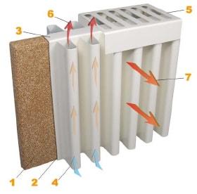 electric storage heaters Glasgow