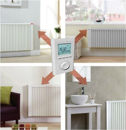 elecitrc heating Glasgow